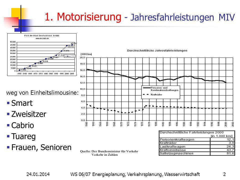 24.01.2014 WS 06/07 Energieplanung, Verkehrsplanung, Wasserwirtschaft 2 1. Motorisierung - Jahresfahrleistungen MIV weg von Einheitslimousine: Smart Z