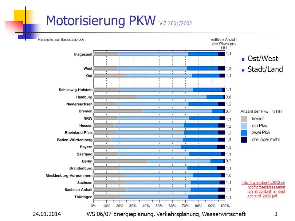24.01.2014 WS 06/07 Energieplanung, Verkehrsplanung, Wasserwirtschaft 3 Motorisierung PKW ViZ 2001/2002 Ost/West Stadt/Land http://www.kontiv2002.de /pdf/projektpraesentat ion_mobilitaet_in_deut schland_2002.pdf