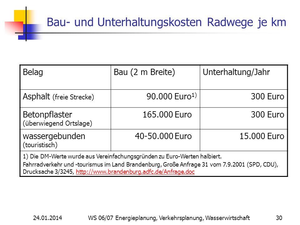 24.01.2014 WS 06/07 Energieplanung, Verkehrsplanung, Wasserwirtschaft 30 Bau- und Unterhaltungskosten Radwege je km BelagBau (2 m Breite)Unterhaltung/Jahr Asphalt (freie Strecke) 90.000 Euro 1) 300 Euro Betonpflaster (überwiegend Ortslage) 165.000 Euro.300 Euro wassergebunden (touristisch) 40-50.000 Euro.15.000 Euro 1) Die DM-Werte wurde aus Vereinfachungsgründen zu Euro-Werten halbiert.