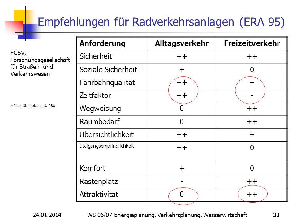 24.01.2014 WS 06/07 Energieplanung, Verkehrsplanung, Wasserwirtschaft 33 Empfehlungen für Radverkehrsanlagen (ERA 95) FGSV, Forschungsgesellschaft für