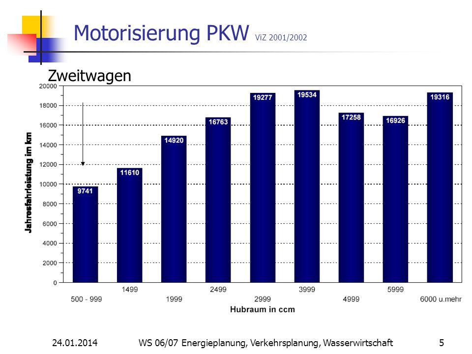 24.01.2014 WS 06/07 Energieplanung, Verkehrsplanung, Wasserwirtschaft 5 Motorisierung PKW ViZ 2001/2002 Quelle: Mobilität in Deutschland 2002: http://www.kontiv2002.de/pdf/projektpraesentation_mobilitaet_in_deutschland_2002.pdfhttp://www.kontiv2002.de/pdf/projektpraesentation_mobilitaet_in_deutschland_2002.pdf Zweitwagen