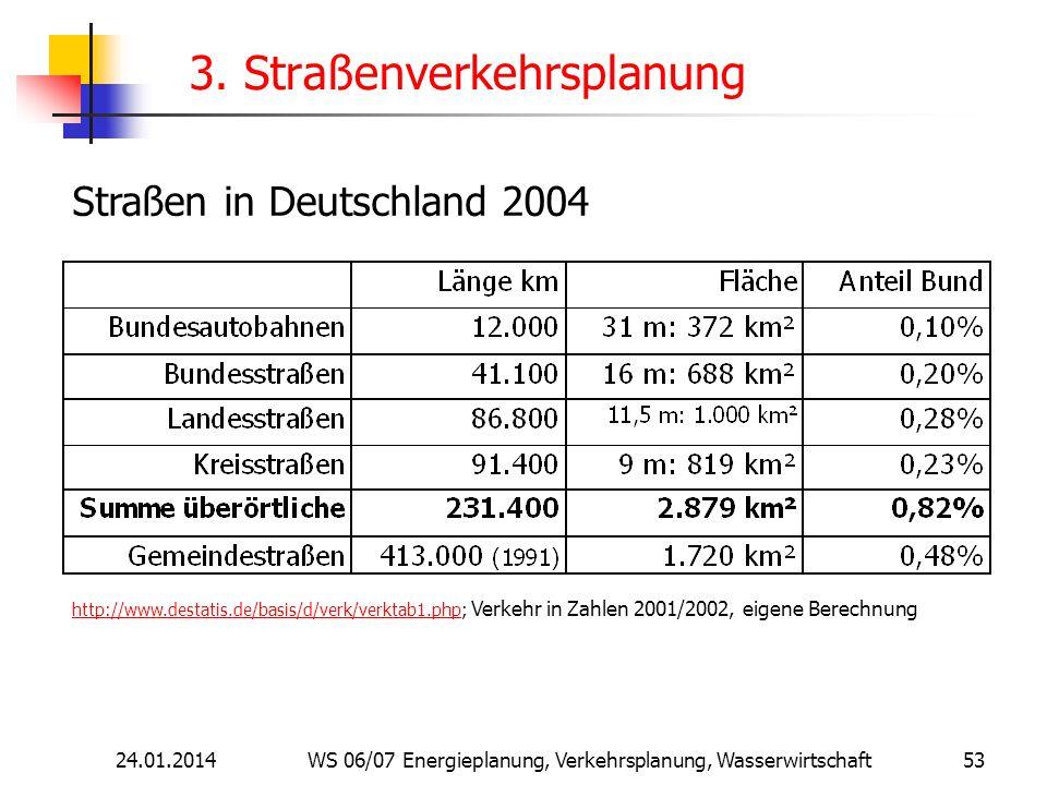 24.01.2014 WS 06/07 Energieplanung, Verkehrsplanung, Wasserwirtschaft 53 3. Straßenverkehrsplanung http://www.destatis.de/basis/d/verk/verktab1.phphtt