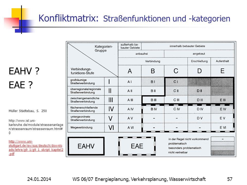 24.01.2014 WS 06/07 Energieplanung, Verkehrsplanung, Wasserwirtschaft 57 Konfliktmatrix: Straßenfunktionen und -kategorien EAHV .