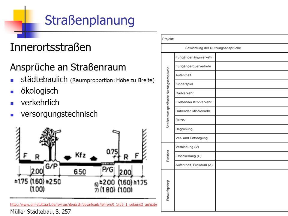 24.01.2014 WS 06/07 Energieplanung, Verkehrsplanung, Wasserwirtschaft 62 Straßenplanung Innerortsstraßen Ansprüche an Straßenraum städtebaulich (Raumproportion: Höhe zu Breite) ökologisch verkehrlich versorgungstechnisch http://www.uni-stuttgart.de/isv/sus/deutsch/downloads/lehre/g9_1/g9_1_uebung3_aufgabenstellung.pdf Müller Städtebau, S.