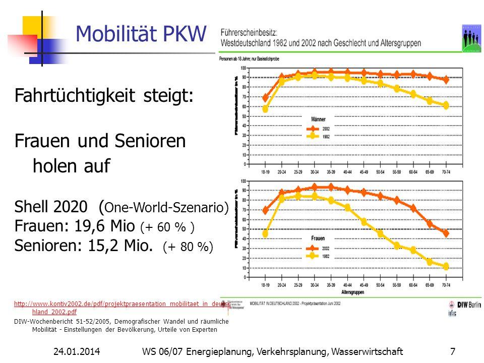 24.01.2014 WS 06/07 Energieplanung, Verkehrsplanung, Wasserwirtschaft 7 Mobilität PKW Fahrtüchtigkeit steigt: Frauen und Senioren holen auf Shell 2020 ( One-World-Szenario) Frauen: 19,6 Mio (+ 60 % ) Senioren: 15,2 Mio.