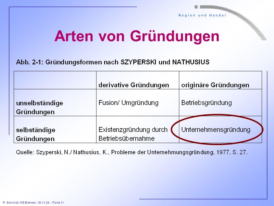 P. Schmidt, HS Bremen, 19.11.04 - Folie 11 Arten von Gründungen