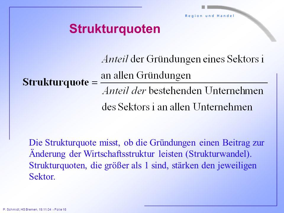 P. Schmidt, HS Bremen, 19.11.04 - Folie 16 Strukturquoten Die Strukturquote misst, ob die Gründungen einen Beitrag zur Änderung der Wirtschaftsstruktu