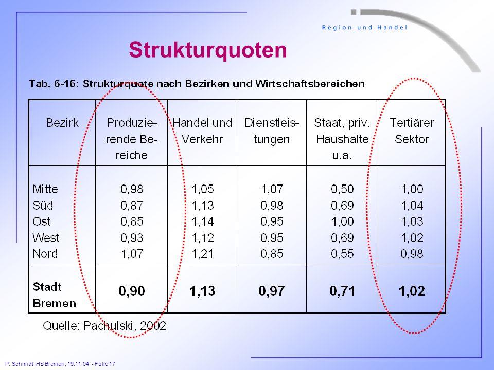 P. Schmidt, HS Bremen, 19.11.04 - Folie 17 Strukturquoten