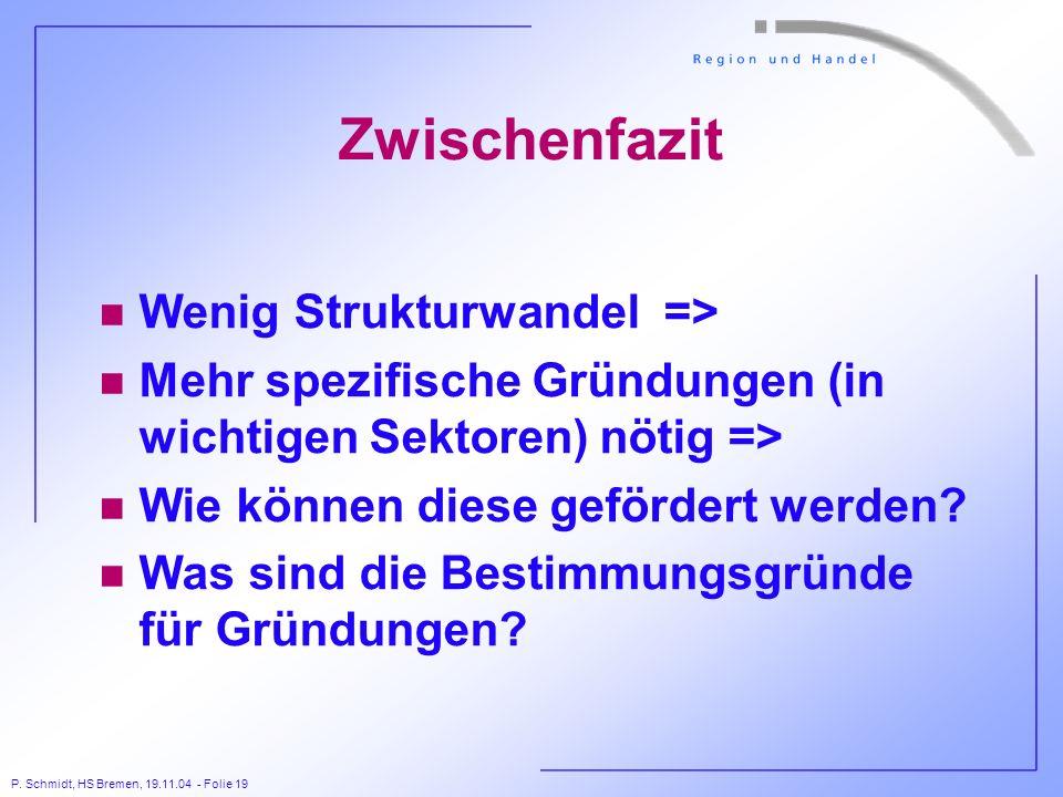 P. Schmidt, HS Bremen, 19.11.04 - Folie 19 Zwischenfazit n Wenig Strukturwandel => n Mehr spezifische Gründungen (in wichtigen Sektoren) nötig => n Wi
