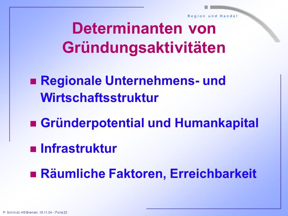 P. Schmidt, HS Bremen, 19.11.04 - Folie 20 Determinanten von Gründungsaktivitäten n Regionale Unternehmens- und Wirtschaftsstruktur n Gründerpotential