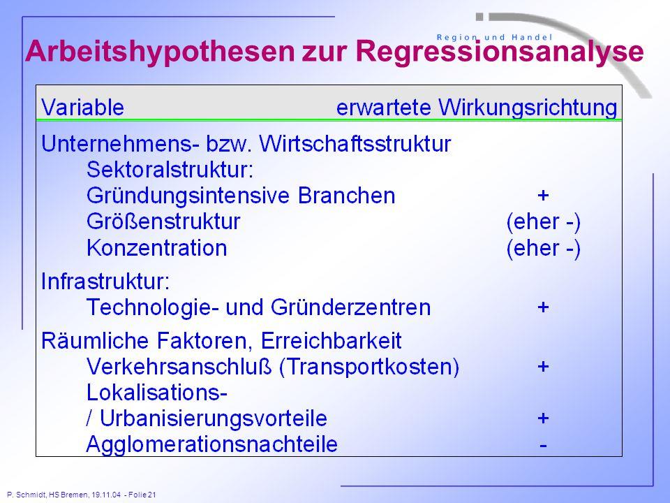 P. Schmidt, HS Bremen, 19.11.04 - Folie 21 Arbeitshypothesen zur Regressionsanalyse
