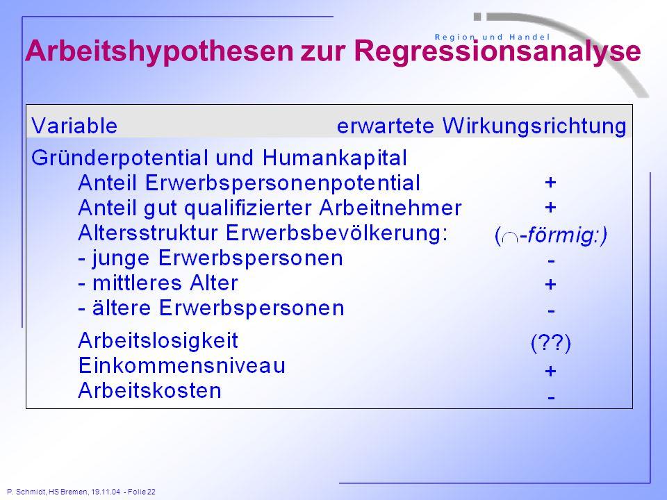 P. Schmidt, HS Bremen, 19.11.04 - Folie 22 Arbeitshypothesen zur Regressionsanalyse