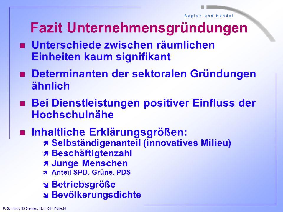 P. Schmidt, HS Bremen, 19.11.04 - Folie 26 Fazit Unternehmensgründungen n Unterschiede zwischen räumlichen Einheiten kaum signifikant n Determinanten