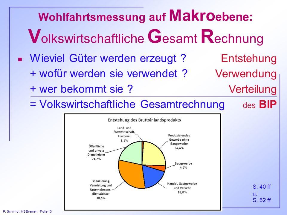 P. Schmidt, HS Bremen - Folie 13 Wohlfahrtsmessung auf Makro ebene: V olkswirtschaftliche G esamt R echnung n Wieviel Güter werden erzeugt ? + wofür w