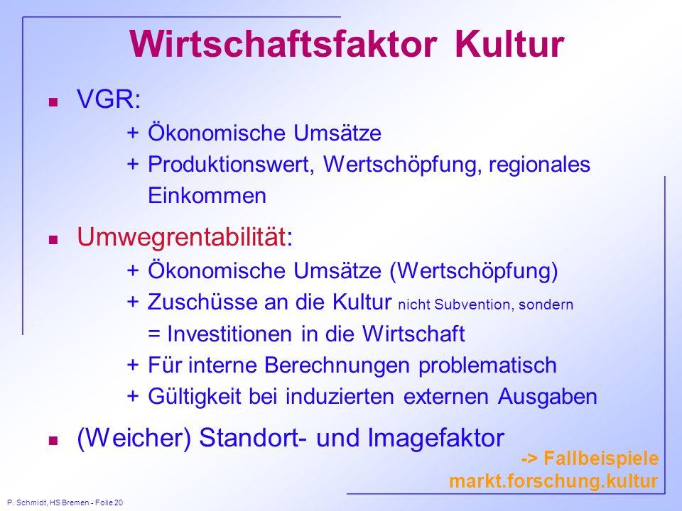 P. Schmidt, HS Bremen - Folie 20 Wirtschaftsfaktor Kultur n VGR: +Ökonomische Umsätze +Produktionswert, Wertschöpfung, regionales Einkommen n Umwegren