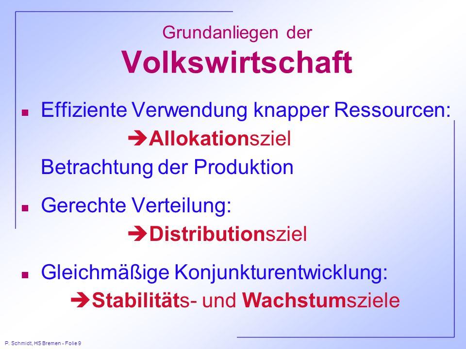P. Schmidt, HS Bremen - Folie 9 Grundanliegen der Volkswirtschaft n Effiziente Verwendung knapper Ressourcen: Allokationsziel Betrachtung der Produkti