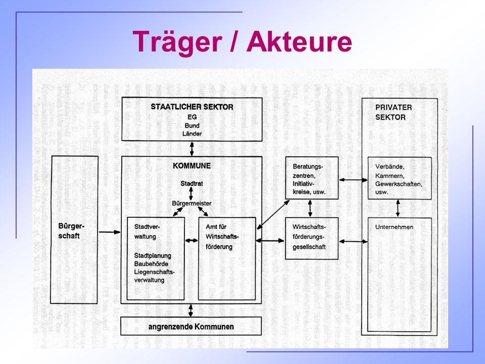 Träger / Akteure