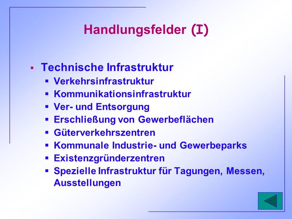 Handlungsfelder (I) Technische Infrastruktur Verkehrsinfrastruktur Kommunikationsinfrastruktur Ver- und Entsorgung Erschließung von Gewerbeflächen Güt