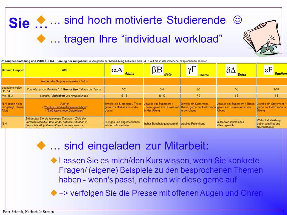Peter Schmidt, Hochschule Bremen6 Sie … u … sind hoch motivierte Studierende u … tragen Ihre individual workload u … sind eingeladen zur Mitarbeit: uL