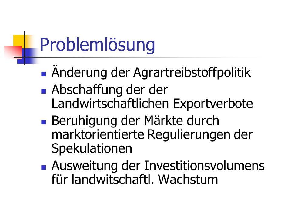 Problemlösung Änderung der Agrartreibstoffpolitik Abschaffung der der Landwirtschaftlichen Exportverbote Beruhigung der Märkte durch marktorientierte Regulierungen der Spekulationen Ausweitung der Investitionsvolumens für landwitschaftl.