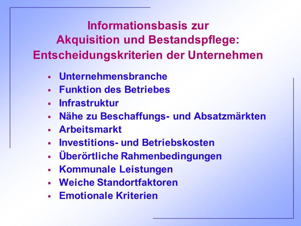 Informationsbasis zur Akquisition und Bestandspflege: Entscheidungskriterien der Unternehmen Unternehmensbranche Funktion des Betriebes Infrastruktur
