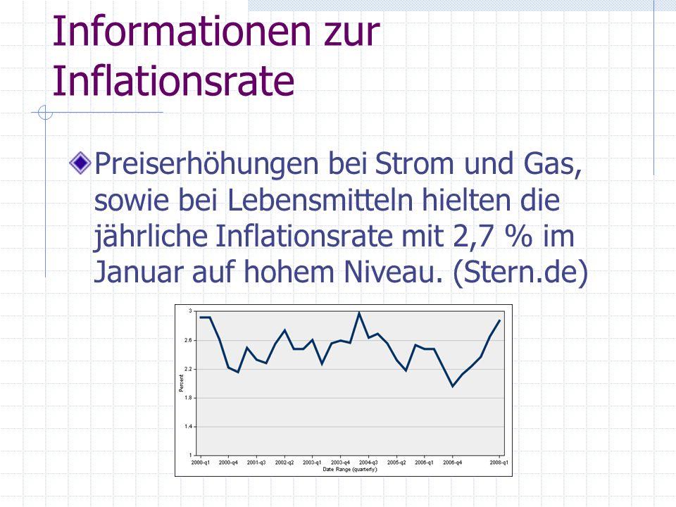 Informationen zur Inflationsrate Preiserhöhungen bei Strom und Gas, sowie bei Lebensmitteln hielten die jährliche Inflationsrate mit 2,7 % im Januar auf hohem Niveau.
