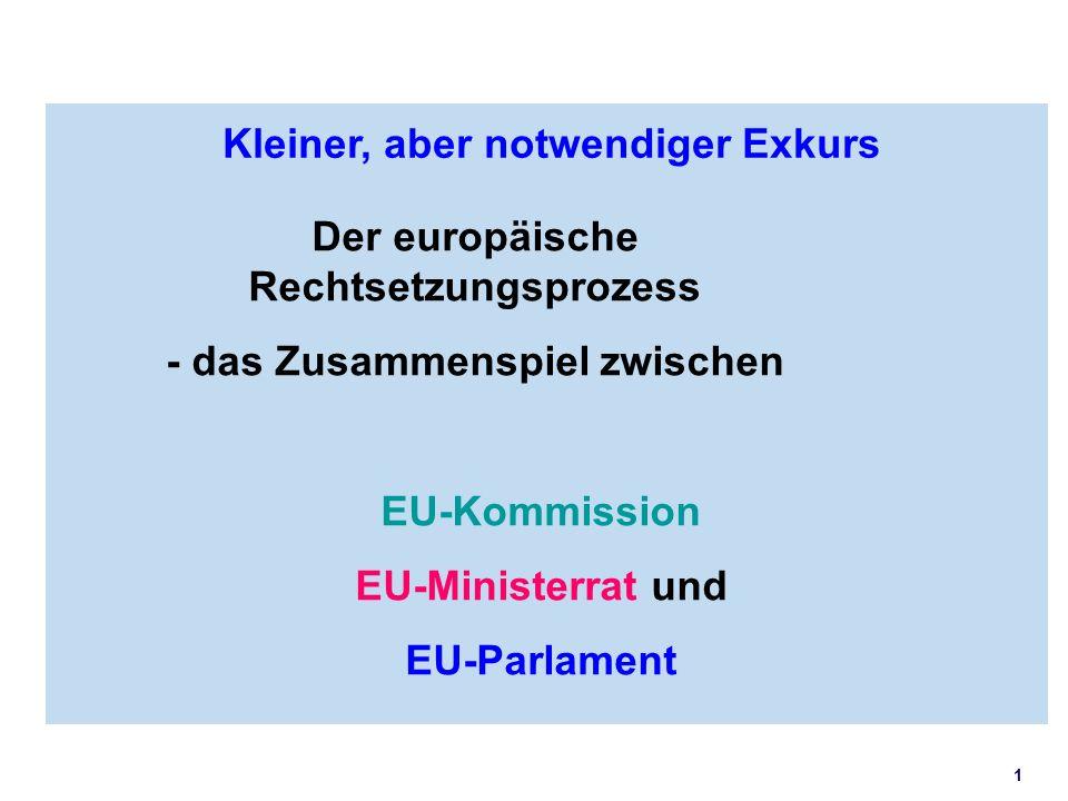 1 Kleiner, aber notwendiger Exkurs Der europäische Rechtsetzungsprozess - das Zusammenspiel zwischen EU-Kommission EU-Ministerrat und EU-Parlament
