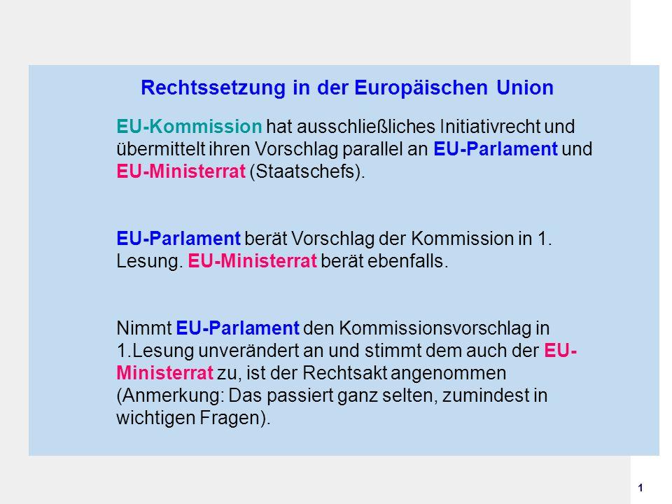 1 Rechtssetzung in der Europäischen Union EU-Kommission hat ausschließliches Initiativrecht und übermittelt ihren Vorschlag parallel an EU-Parlament u
