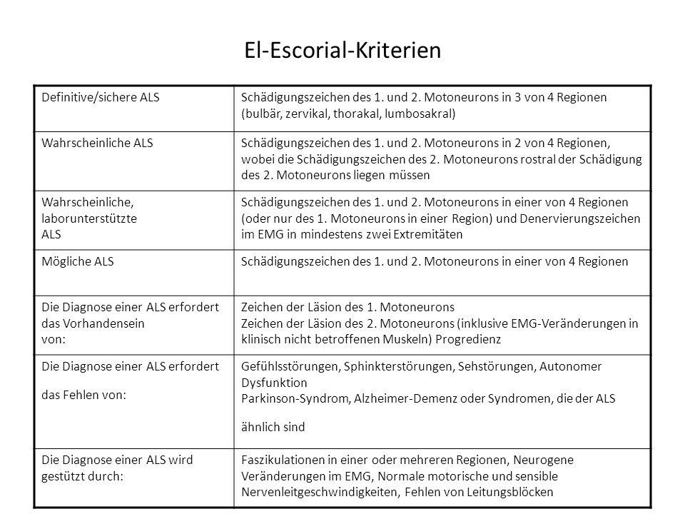 El-Escorial-Kriterien Definitive/sichere ALSSchädigungszeichen des 1.
