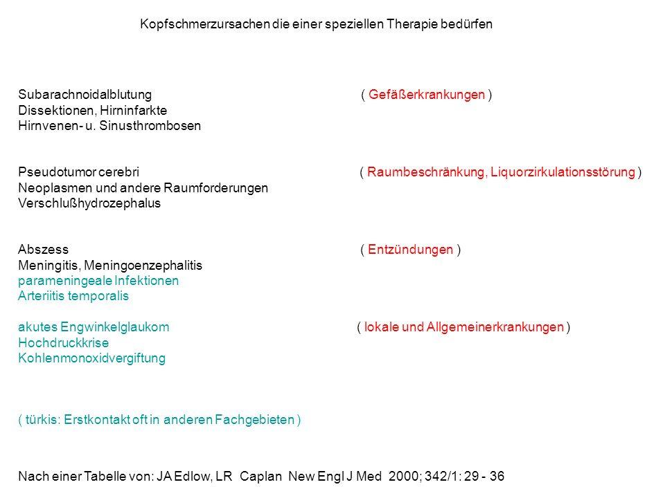 Kopfschmerzursachen die einer speziellen Therapie bedürfen Nach einer Tabelle von: JA Edlow, LR Caplan New Engl J Med 2000; 342/1: 29 - 36 Subarachnoi