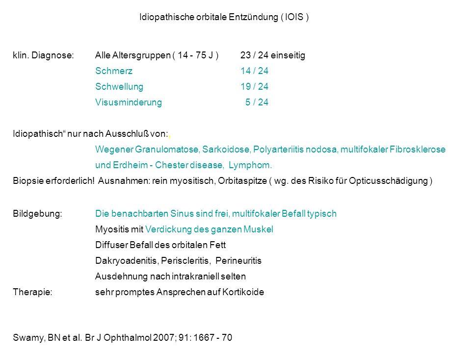Idiopathische orbitale Entzündung ( IOIS ) Swamy, BN et al. Br J Ophthalmol 2007; 91: 1667 - 70 klin. Diagnose:Alle Altersgruppen ( 14 - 75 J )23 / 24