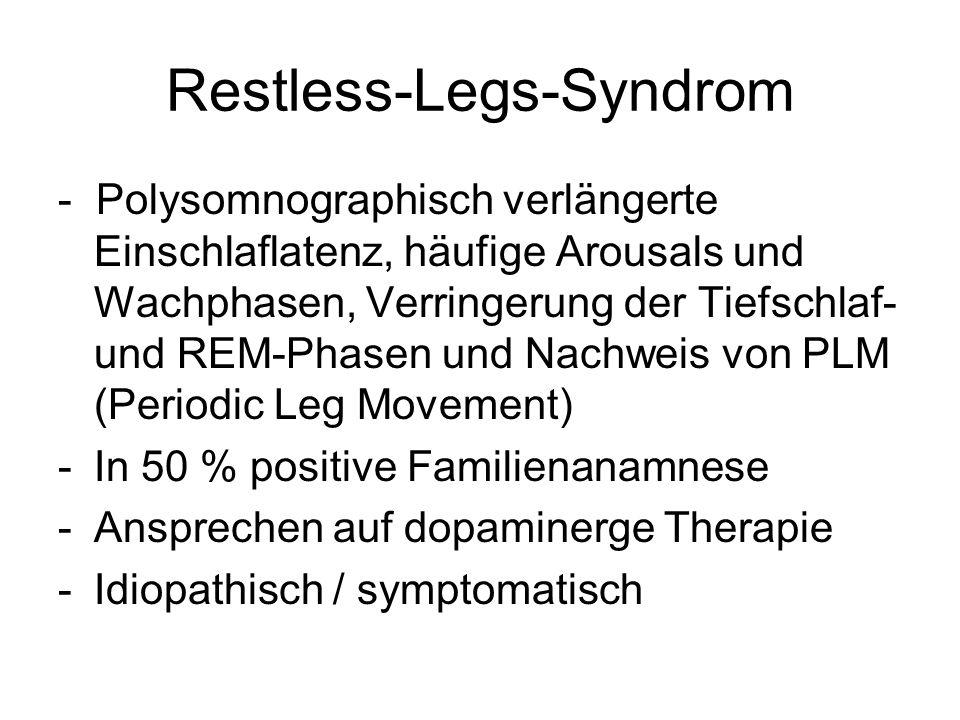 Restless-Legs-Syndrom - Polysomnographisch verlängerte Einschlaflatenz, häufige Arousals und Wachphasen, Verringerung der Tiefschlaf- und REM-Phasen u