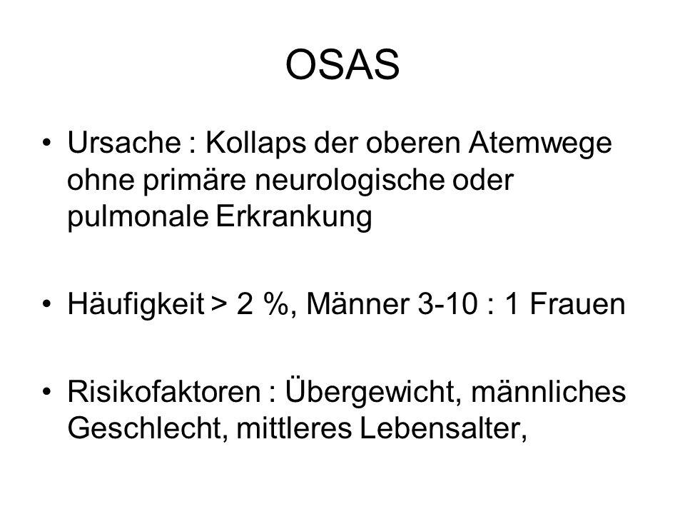 OSAS Ursache : Kollaps der oberen Atemwege ohne primäre neurologische oder pulmonale Erkrankung Häufigkeit > 2 %, Männer 3-10 : 1 Frauen Risikofaktore
