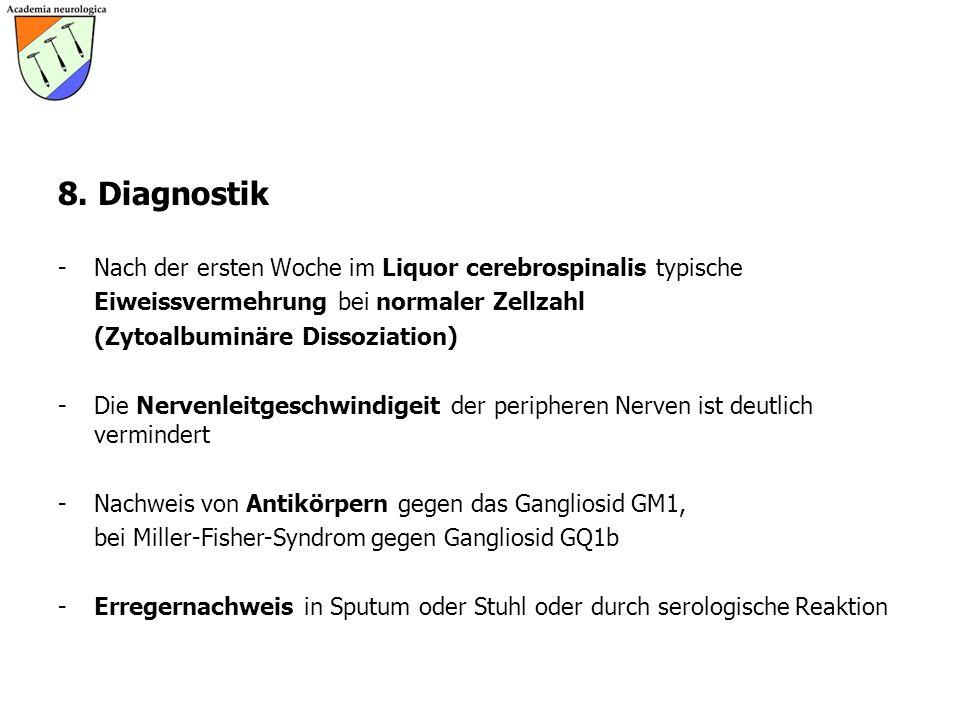 8. Diagnostik -Nach der ersten Woche im Liquor cerebrospinalis typische Eiweissvermehrung bei normaler Zellzahl (Zytoalbuminäre Dissoziation) -Die Ner
