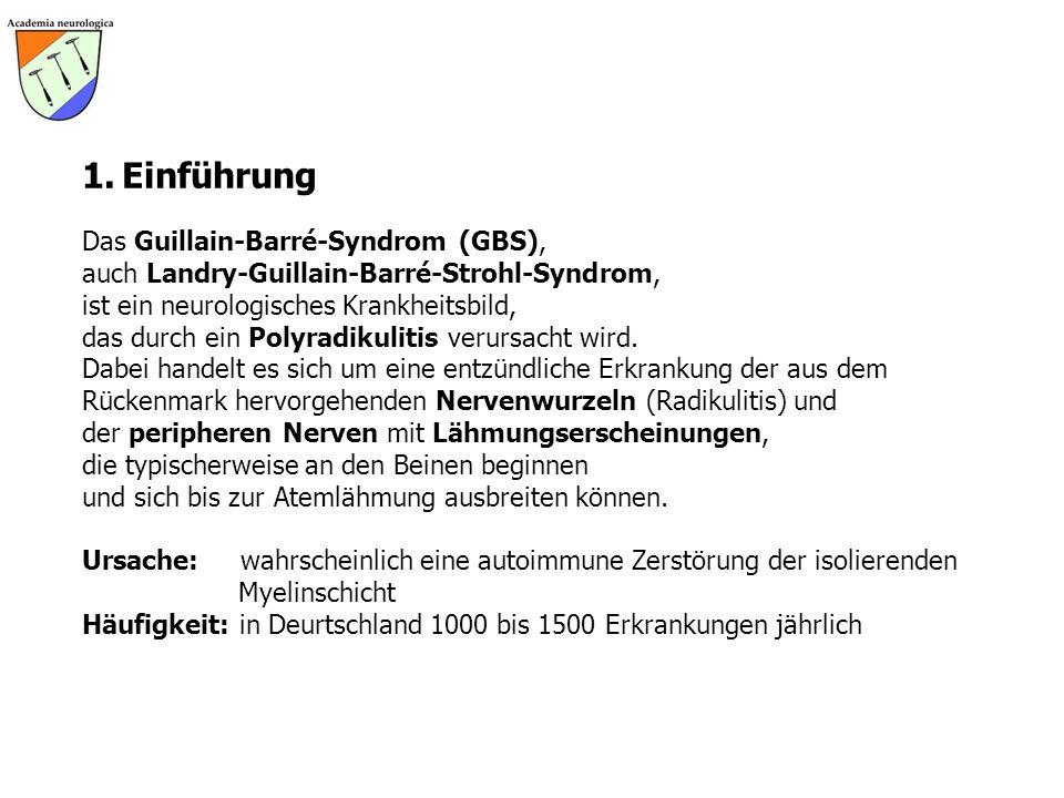 1.Einführung Das Guillain-Barré-Syndrom (GBS), auch Landry-Guillain-Barré-Strohl-Syndrom, ist ein neurologisches Krankheitsbild, das durch ein Polyrad