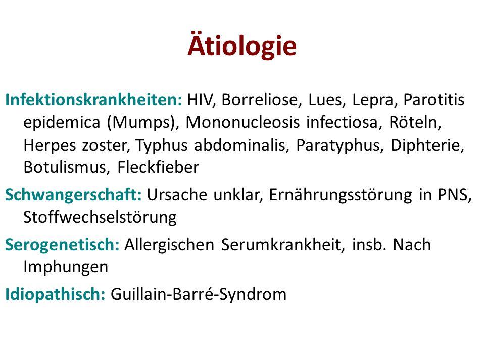Ätiologie Infektionskrankheiten: HIV, Borreliose, Lues, Lepra, Parotitis epidemica (Mumps), Mononucleosis infectiosa, Röteln, Herpes zoster, Typhus ab