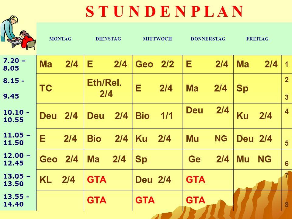 S T U N D E N P L A N MONTAGDIENSTAGMITTWOCHDONNERSTAGFREITAG 7.20 – 8.05 Ma 2/4E 2/4Geo 2/2E 2/4Ma 2/4 1 8.15 - 9.45 TC Eth/Rel. 2/4 E 2/4 Ma 2/4Sp 2