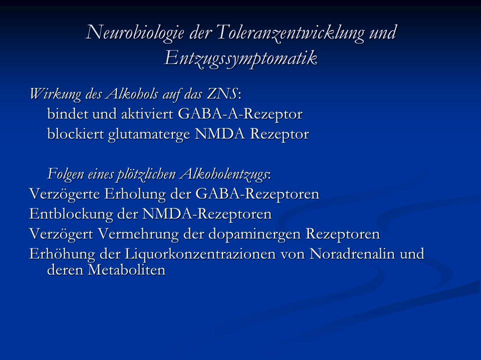 Neurobiologie der Toleranzentwicklung und Entzugssymptomatik Wirkung des Alkohols auf das ZNS: bindet und aktiviert GABA-A-Rezeptor blockiert glutamaterge NMDA Rezeptor Folgen eines plötzlichen Alkoholentzugs: Verzögerte Erholung der GABA-Rezeptoren Entblockung der NMDA-Rezeptoren Verzögert Vermehrung der dopaminergen Rezeptoren Erhöhung der Liquorkonzentrazionen von Noradrenalin und deren Metaboliten