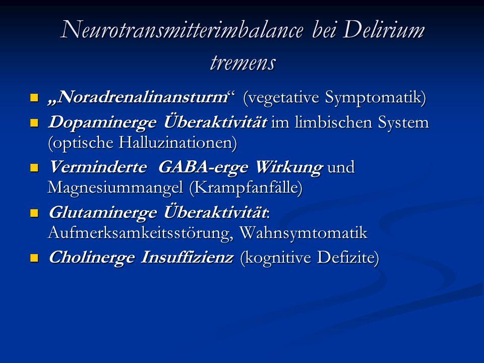 Neurotransmitterimbalance bei Delirium tremens Noradrenalinansturm (vegetative Symptomatik) Noradrenalinansturm (vegetative Symptomatik) Dopaminerge Überaktivität im limbischen System (optische Halluzinationen) Dopaminerge Überaktivität im limbischen System (optische Halluzinationen) Verminderte GABA-erge Wirkung und Magnesiummangel (Krampfanfälle) Verminderte GABA-erge Wirkung und Magnesiummangel (Krampfanfälle) Glutaminerge Überaktivität: Aufmerksamkeitsstörung, Wahnsymtomatik Glutaminerge Überaktivität: Aufmerksamkeitsstörung, Wahnsymtomatik Cholinerge Insuffizienz (kognitive Defizite) Cholinerge Insuffizienz (kognitive Defizite)