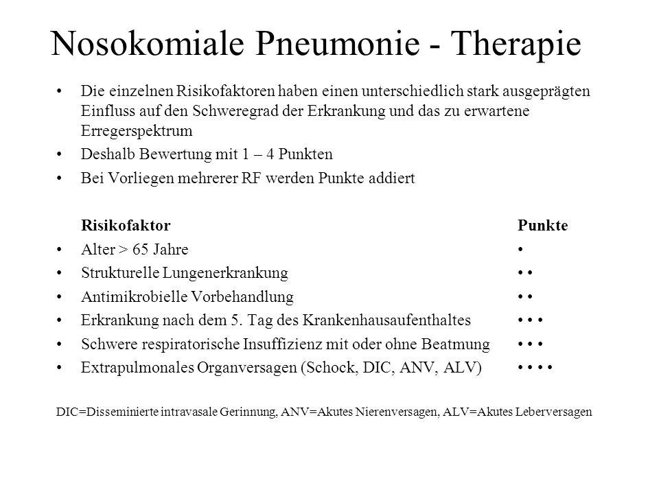 Nosokomiale Pneumonie - Therapie Die einzelnen Risikofaktoren haben einen unterschiedlich stark ausgeprägten Einfluss auf den Schweregrad der Erkranku