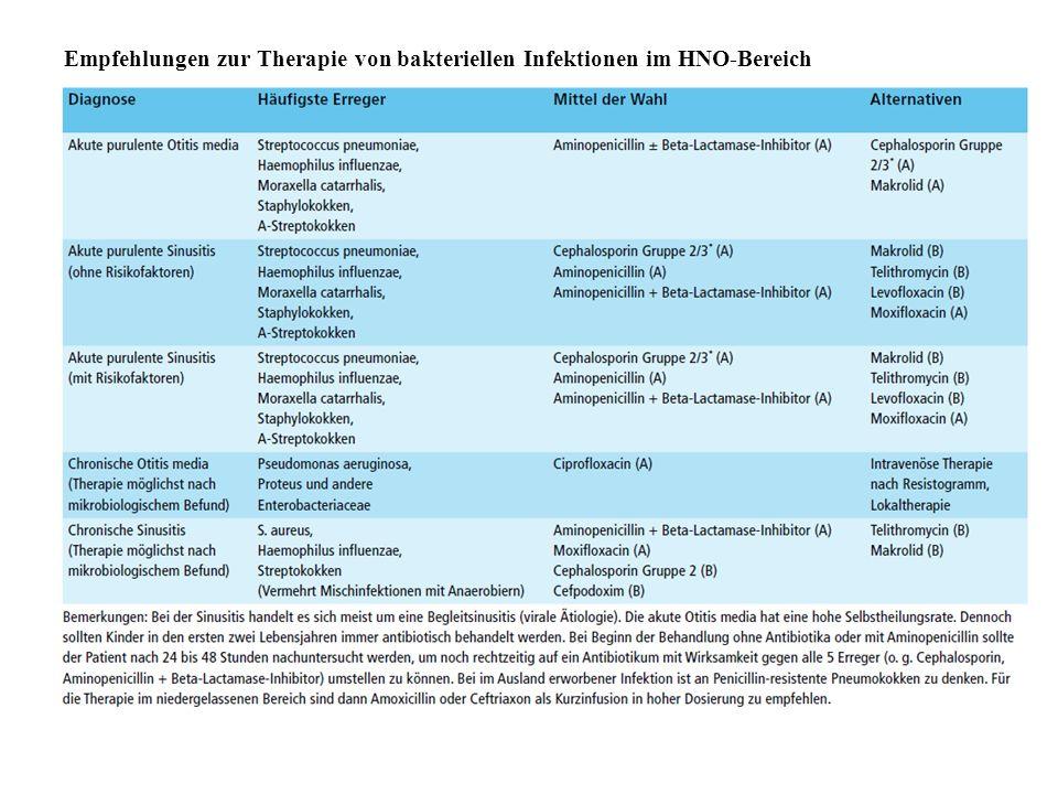 Empfehlungen zur Therapie von bakteriellen Infektionen im HNO-Bereich