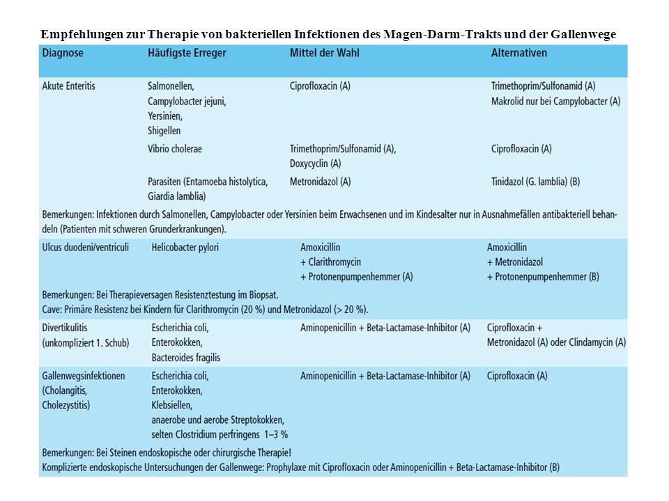 Empfehlungen zur Therapie von bakteriellen Infektionen des Magen-Darm-Trakts und der Gallenwege