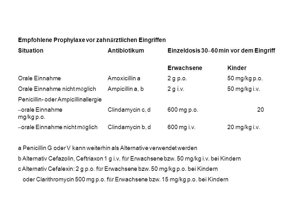Empfohlene Prophylaxe vor zahn ä rztlichen Eingriffen SituationAntibiotikumEinzeldosis 30 – 60 min vor dem Eingriff ErwachseneKinder Orale EinnahmeAmo