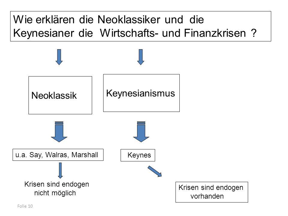 Folie 10 Wie erklären die Neoklassiker und die Keynesianer die Wirtschafts- und Finanzkrisen ? Neoklassik Keynesianismus u.a. Say, Walras, Marshall Kr