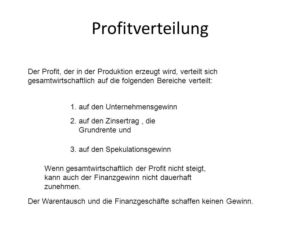 Profitverteilung Der Profit, der in der Produktion erzeugt wird, verteilt sich gesamtwirtschaftlich auf die folgenden Bereiche verteilt: 1. auf den Un
