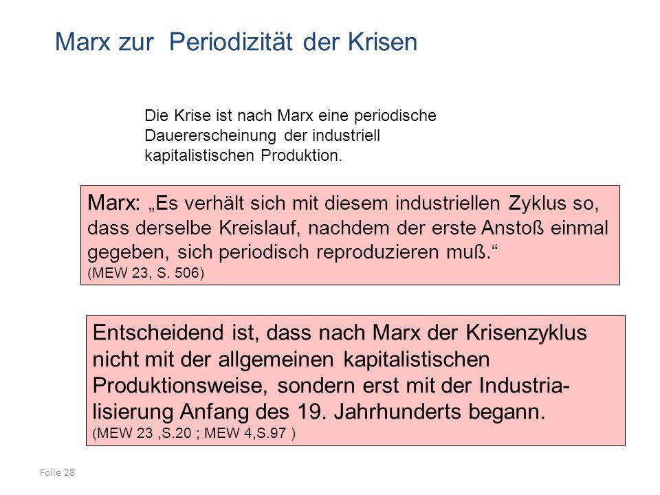 Folie 28 Marx zur Periodizität der Krisen Marx: Es verhält sich mit diesem industriellen Zyklus so, dass derselbe Kreislauf, nachdem der erste Anstoß
