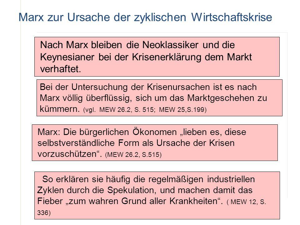 Marx zur Ursache der zyklischen Wirtschaftskrise So erklären sie häufig die regelmäßigen industriellen Zyklen durch die Spekulation, und machen damit
