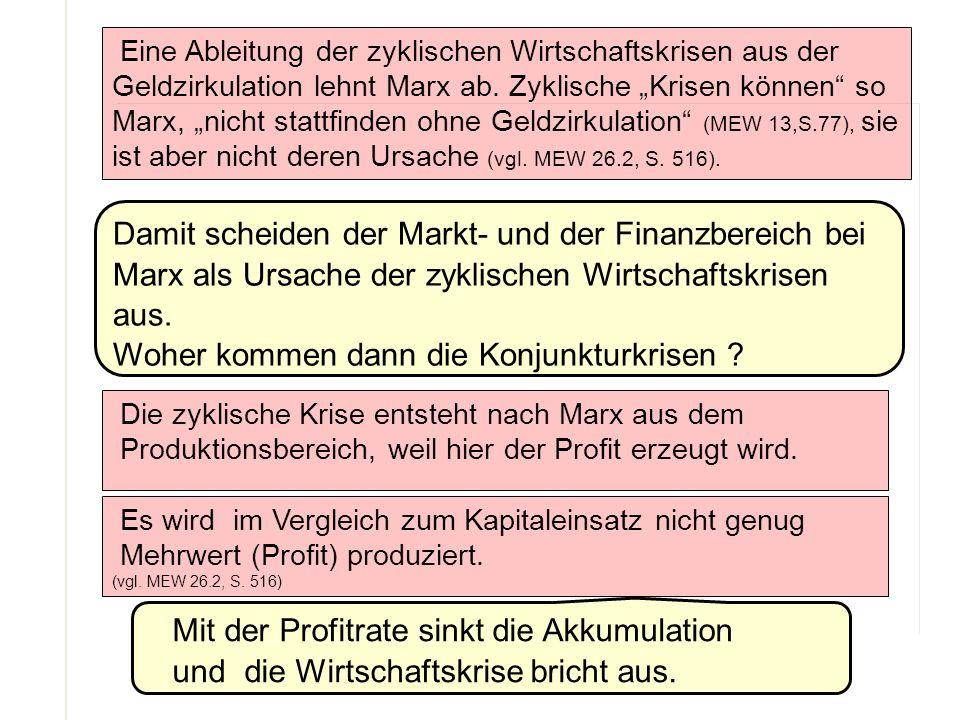 Mit der Profitrate sinkt die Akkumulation und die Wirtschaftskrise bricht aus. Damit scheiden der Markt- und der Finanzbereich bei Marx als Ursache de