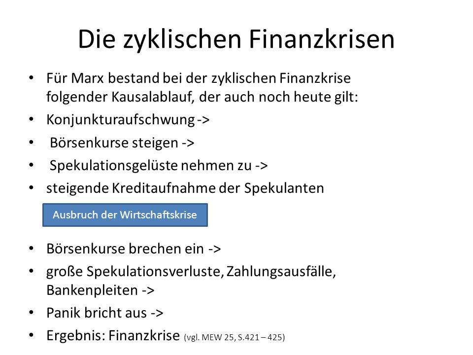 Die zyklischen Finanzkrisen Für Marx bestand bei der zyklischen Finanzkrise folgender Kausalablauf, der auch noch heute gilt: Konjunkturaufschwung ->