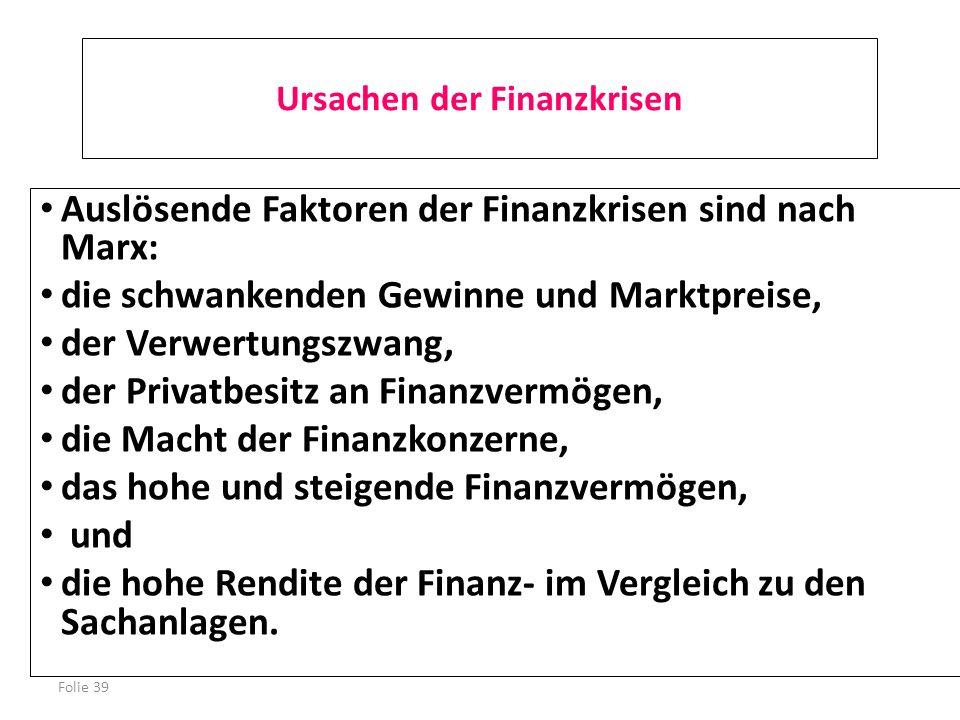 Folie 39 Ursachen der Finanzkrisen Auslösende Faktoren der Finanzkrisen sind nach Marx: die schwankenden Gewinne und Marktpreise, der Verwertungszwang